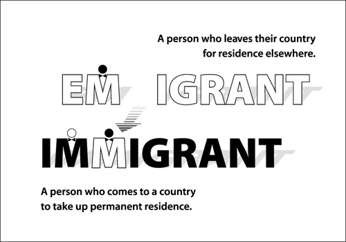 migration immigration and emigration and their Immigration your star trek people category should officially be included in  migration  perhap, you mean why people emigrate from their own countries.